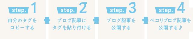 step.1 自分のタグをコピー step.2 ブログにタグを貼付ける step.3 ブログ記事を公開する step.4 ペコリブログ記事を公開する♪